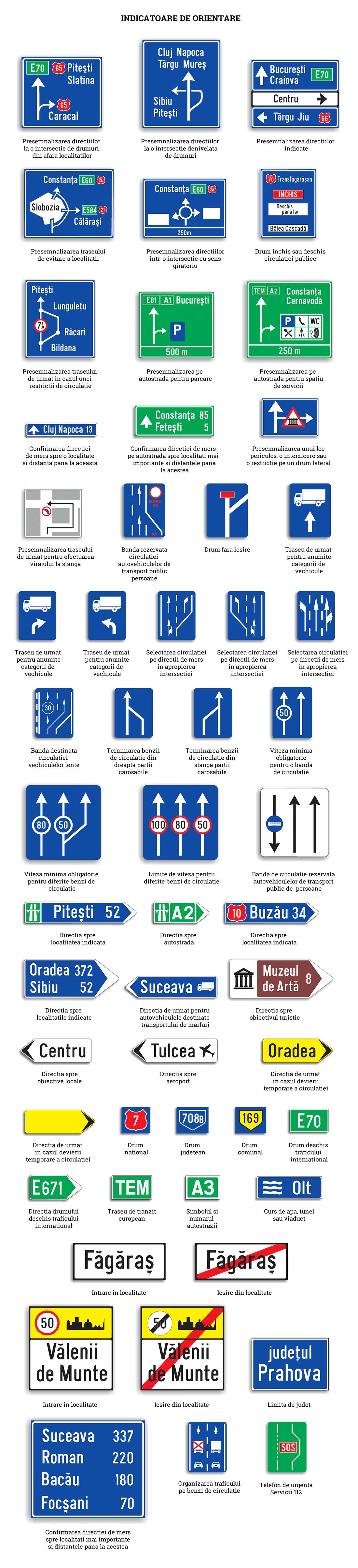 Indicatoare de orientare